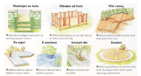 Uređenje malog vrta